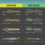 great fishing knots